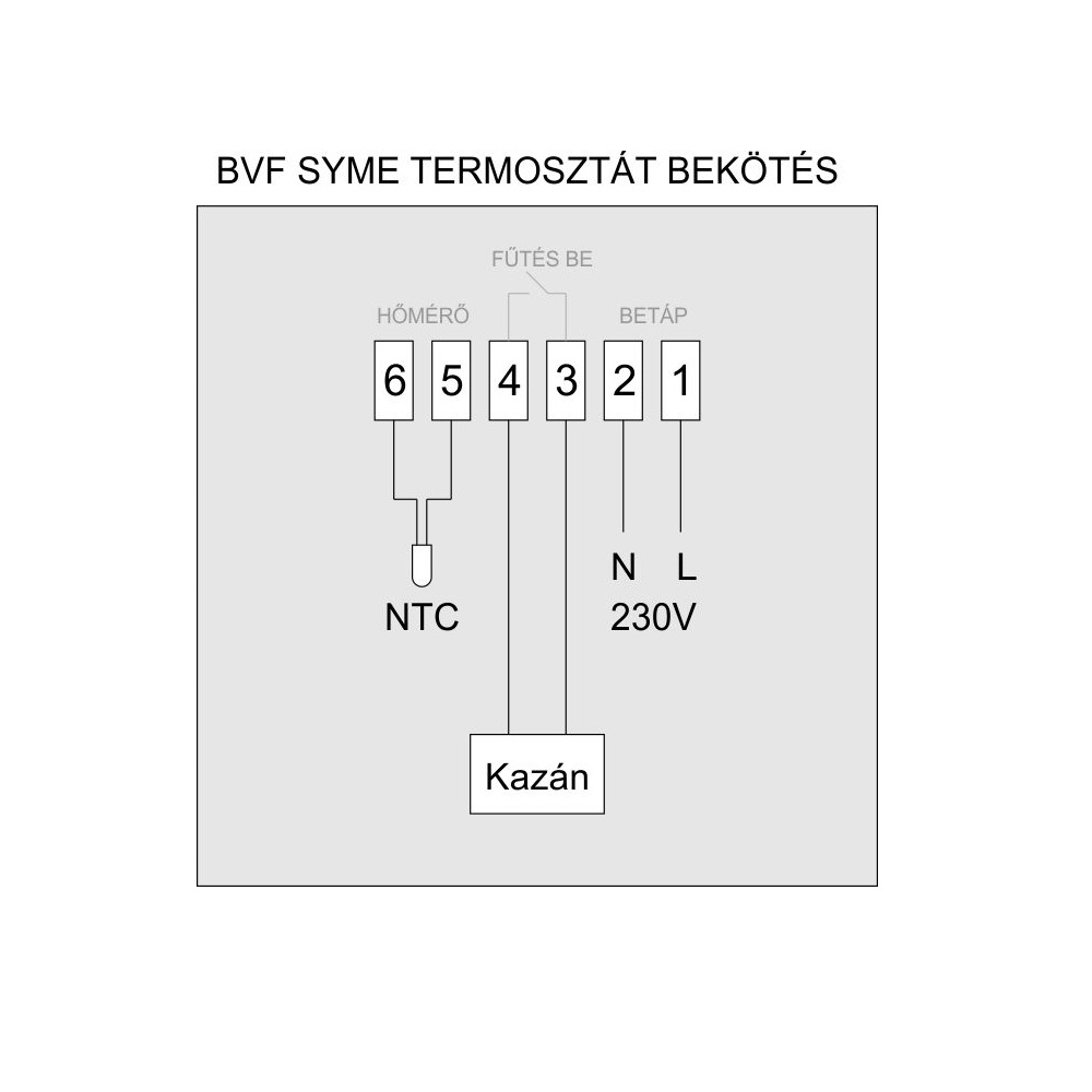 bvf-syme-bekotes